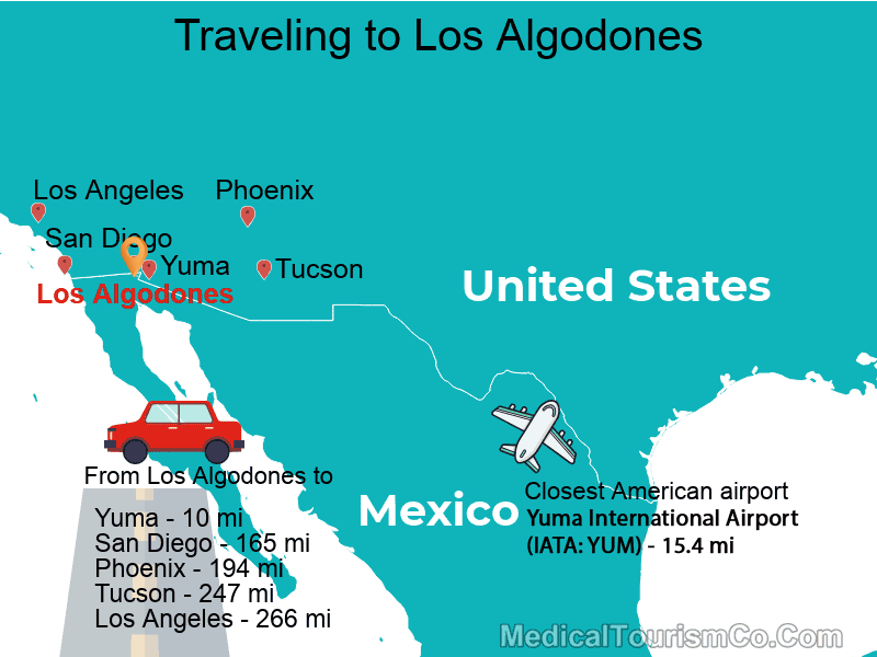 Arizona Algodones Dental Implants Travel info