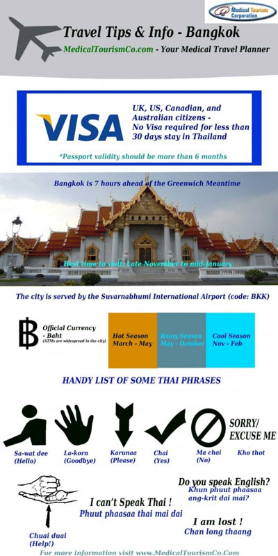 Bangkok Thailand - Medical Tourism Infographic