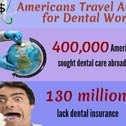 Infographic – Dental Tourism Statistics for Americans