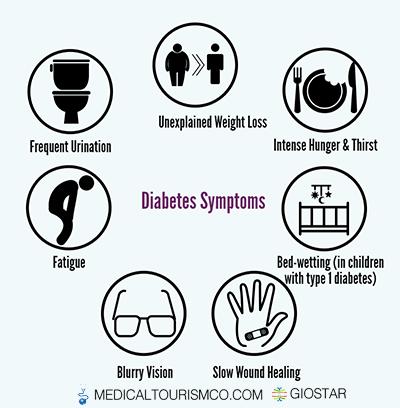 Diabetes-Symptoms-Infographic