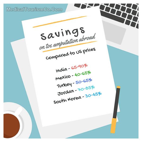 Savings Toe Amputation Abroad