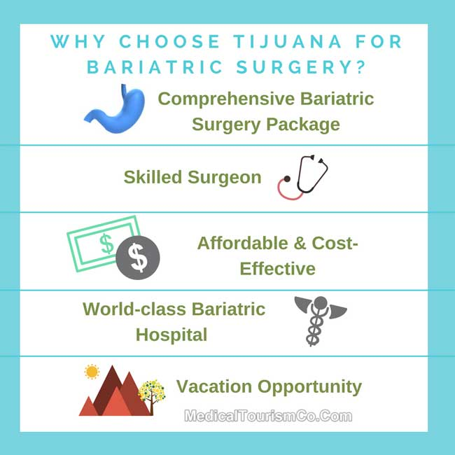 Why Choose Tijuana For Bariatric Surgery