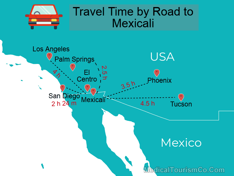Distance Between Mexicali and American Cities