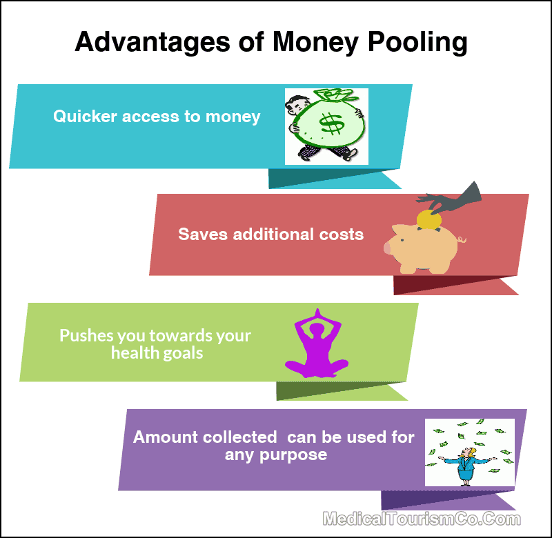 Advantages of e-Money Pool for Surgery Abroad