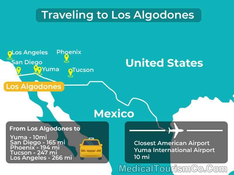Travel Info Los Algodones