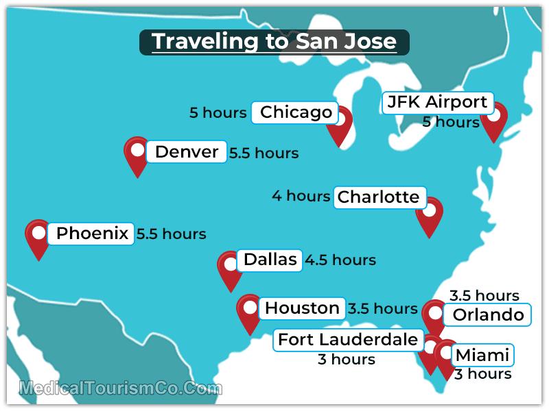 Flights to San Jose Costa Rica