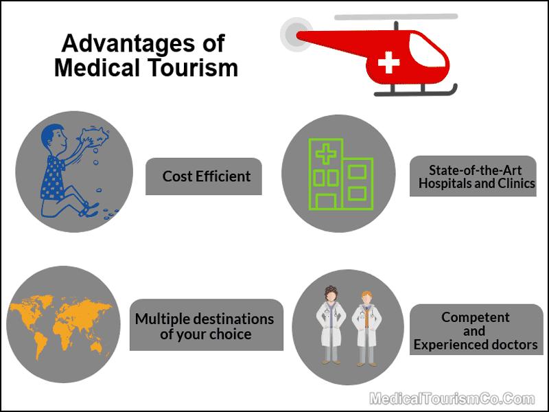 Medical Tourism Bariatric Surgery