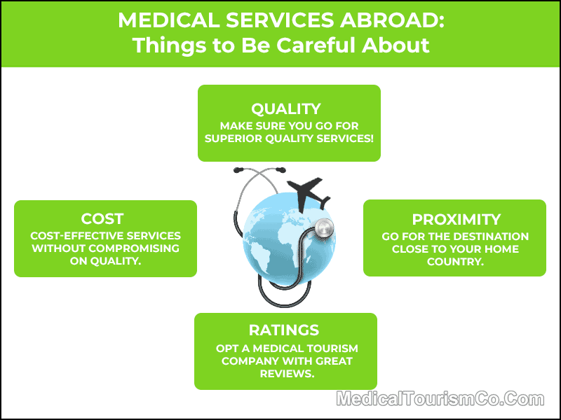 Medical Tourism Things to be Careful
