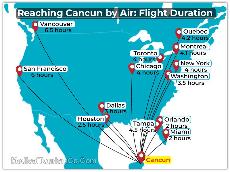 Reaching Cancun by Air