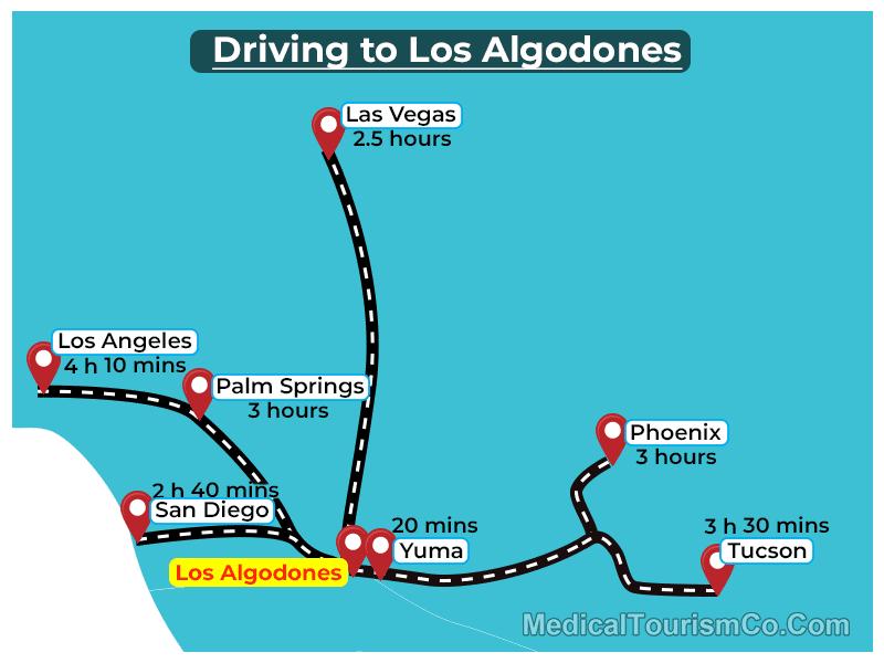 Driving to Los Algodones Mexico