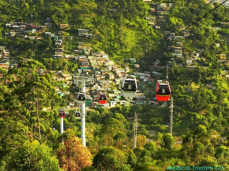 Dental Tourism in Medellin, Colombia- Cable Cars