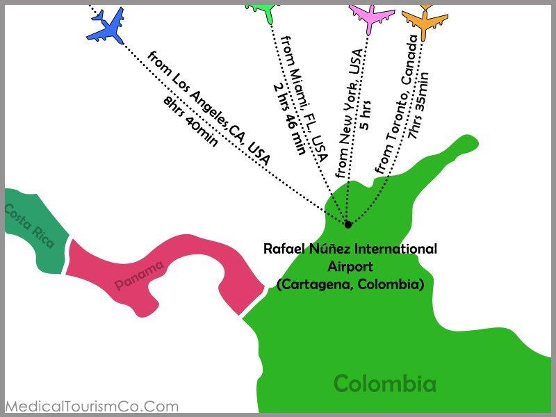 Flights for Dental tourism in Cartagena