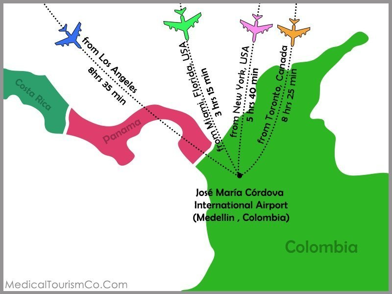 Dental Tourism in Medellin-Air Route