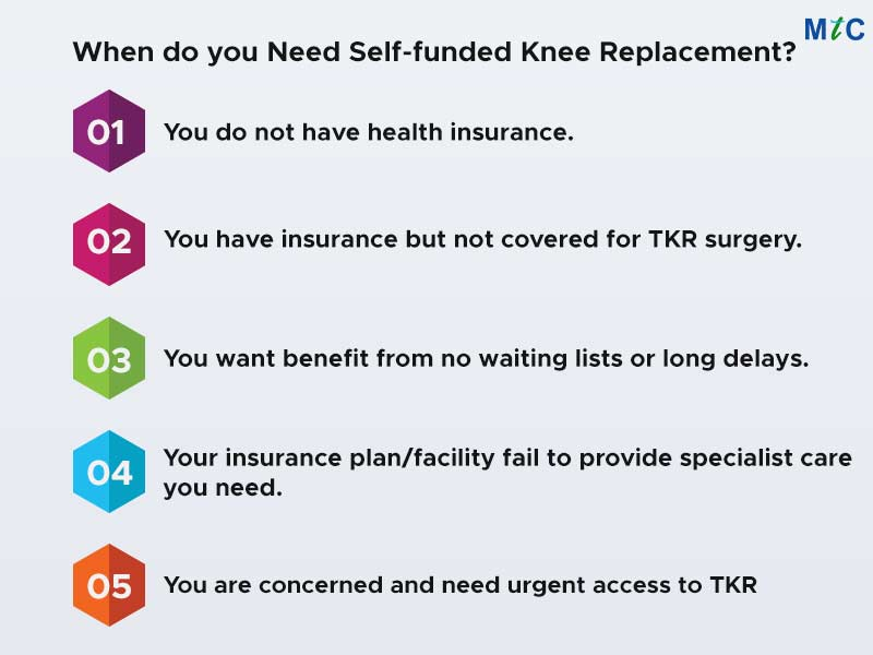 When do you Need Self-funded Knee Replacement? | Knee Replacement Without Insurance